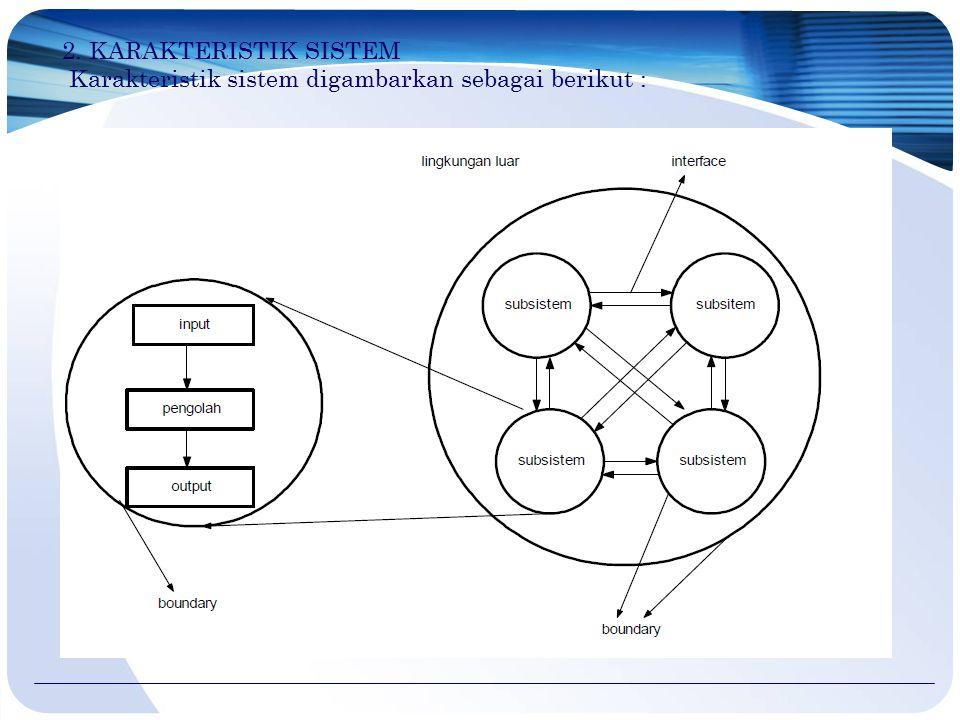 Adapun tanggung jawab dari seorang sistem analis meliputi : 1.