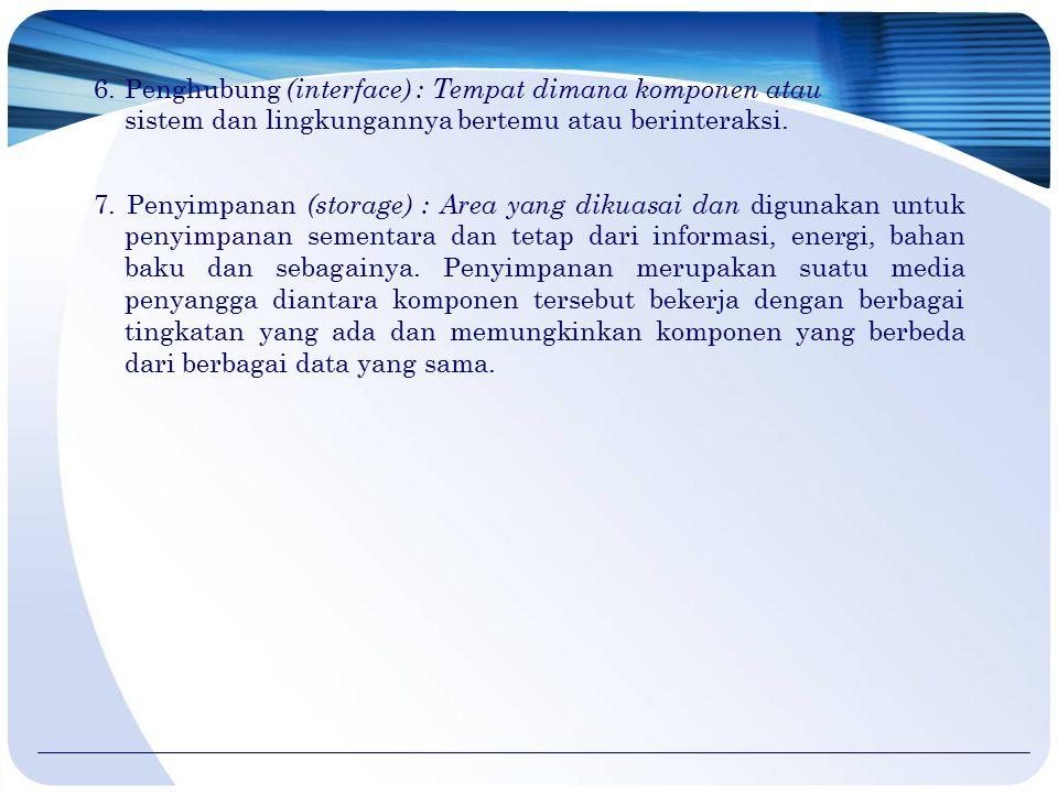 6. Penghubung (interface) : Tempat dimana komponen atau sistem dan lingkungannya bertemu atau berinteraksi. 7. Penyimpanan (storage) : Area yang dikua