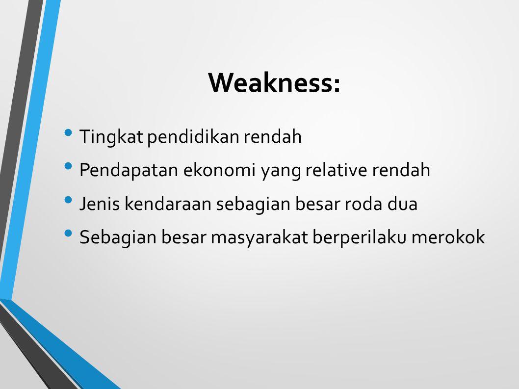 Weakness: Tingkat pendidikan rendah Pendapatan ekonomi yang relative rendah Jenis kendaraan sebagian besar roda dua Sebagian besar masyarakat berperil