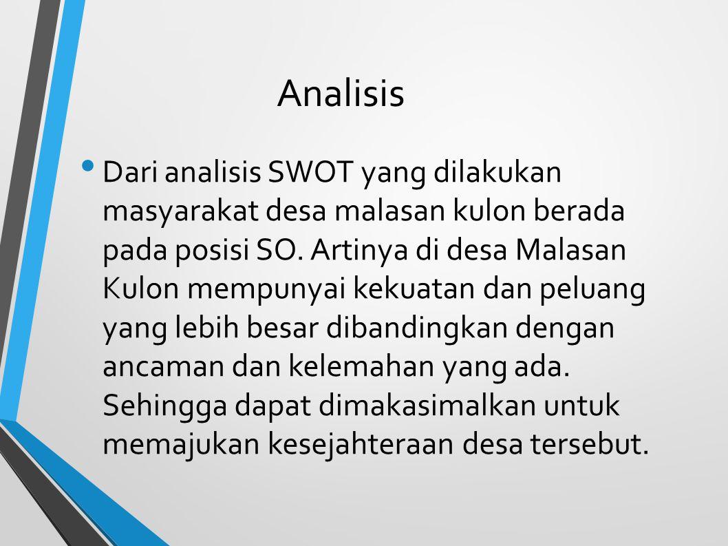 Analisis Dari analisis SWOT yang dilakukan masyarakat desa malasan kulon berada pada posisi SO. Artinya di desa Malasan Kulon mempunyai kekuatan dan p