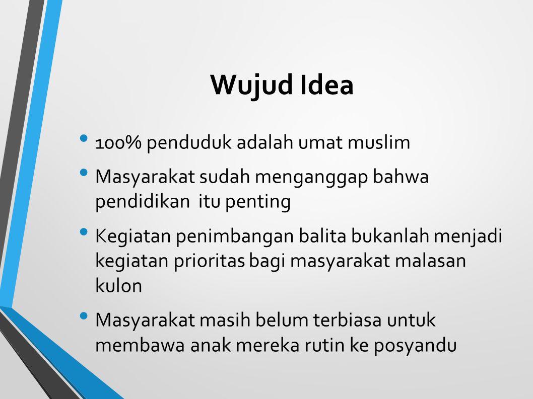 Wujud Idea 100% penduduk adalah umat muslim Masyarakat sudah menganggap bahwa pendidikan itu penting Kegiatan penimbangan balita bukanlah menjadi kegi