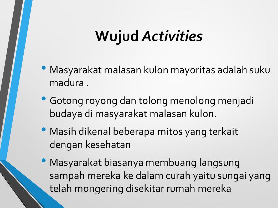 Wujud Activities Masyarakat malasan kulon mayoritas adalah suku madura. Gotong royong dan tolong menolong menjadi budaya di masyarakat malasan kulon.