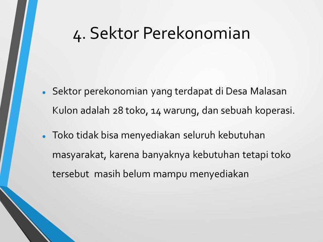 4. Sektor Perekonomian Sektor perekonomian yang terdapat di Desa Malasan Kulon adalah 28 toko, 14 warung, dan sebuah koperasi. Toko tidak bisa menyedi