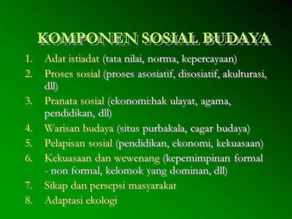 KOMPONEN SOSIAL BUDAYA 1.Adat istiadat (tata nilai, norma, kepercayaan) 2.Proses sosial (proses asosiatif, disosiatif, akulturasi, dll) 3.Pranata sosi