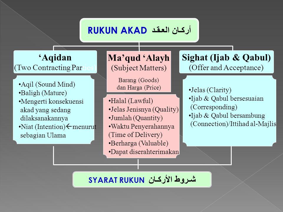 RUKUN AKAD أركـان العـقـد Ma'qud 'Alayh (Subject Matters) Barang (Goods) dan Harga (Price) Aqil (Sound Mind) Baligh (Mature) Mengerti konsekuensi akad