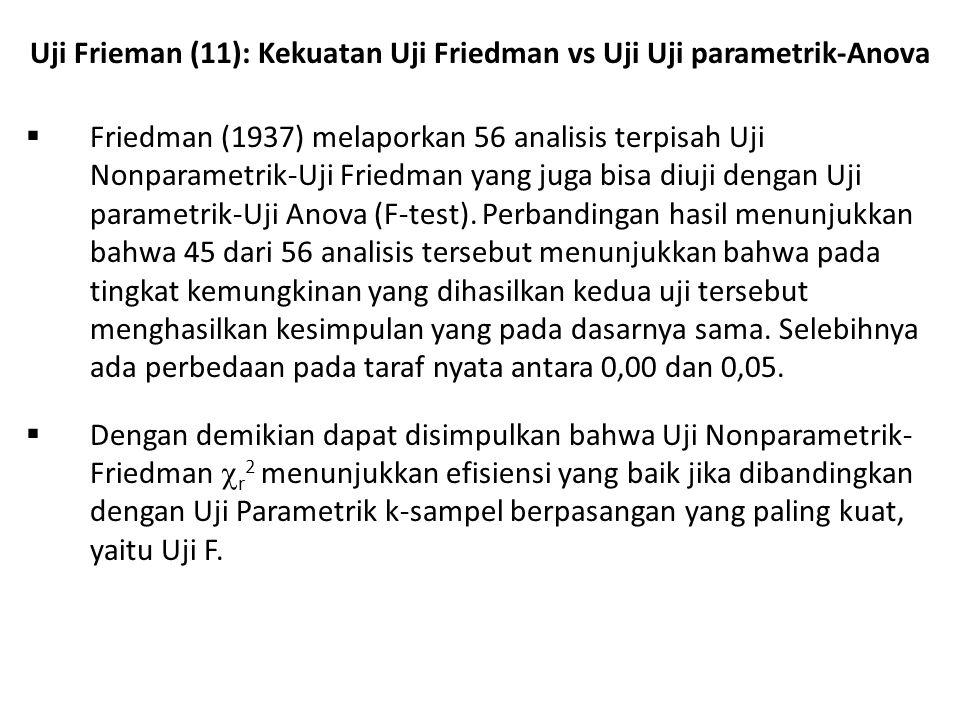 Uji Frieman (11): Kekuatan Uji Friedman vs Uji Uji parametrik-Anova  Friedman (1937) melaporkan 56 analisis terpisah Uji Nonparametrik-Uji Friedman y