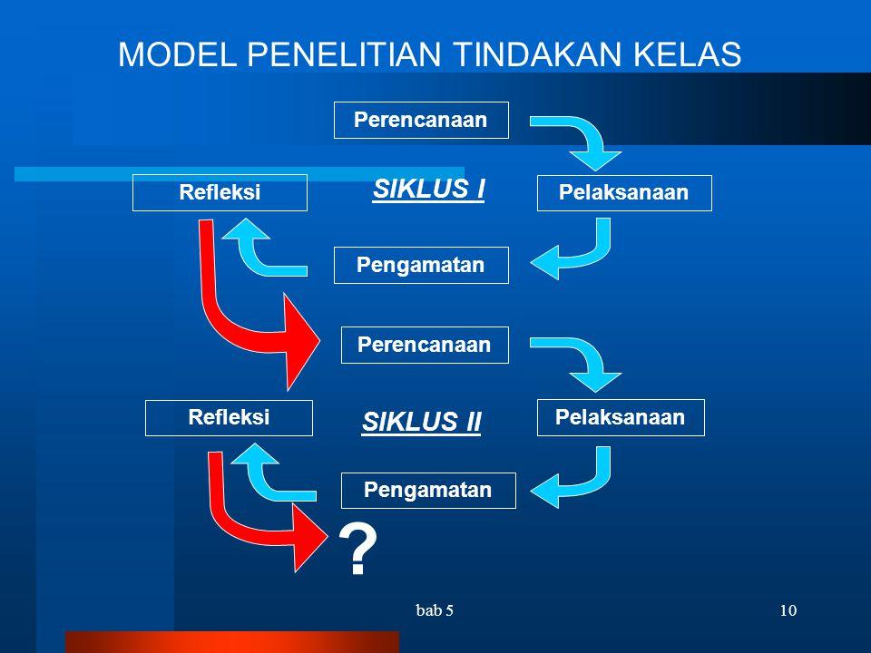 bab 59 Langkah 1 Siklus (1) Rencana (2) Tindakan (3) Pengamatan, Analisis Hasil (4) Refleksi Evaluasi