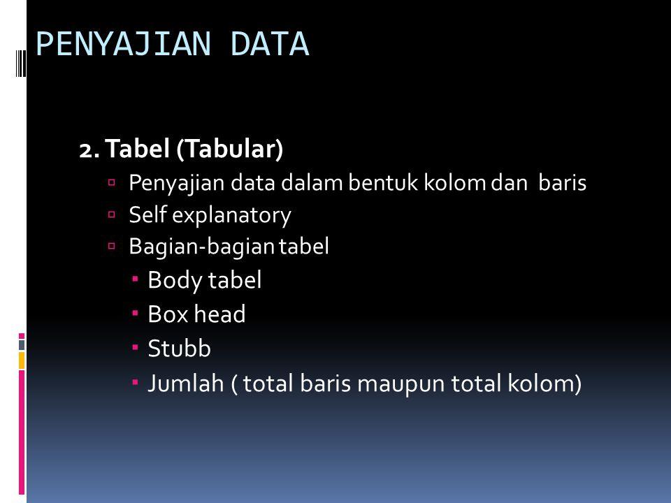 Dummy tabel Box headTotal stubb Body TotalGrand total