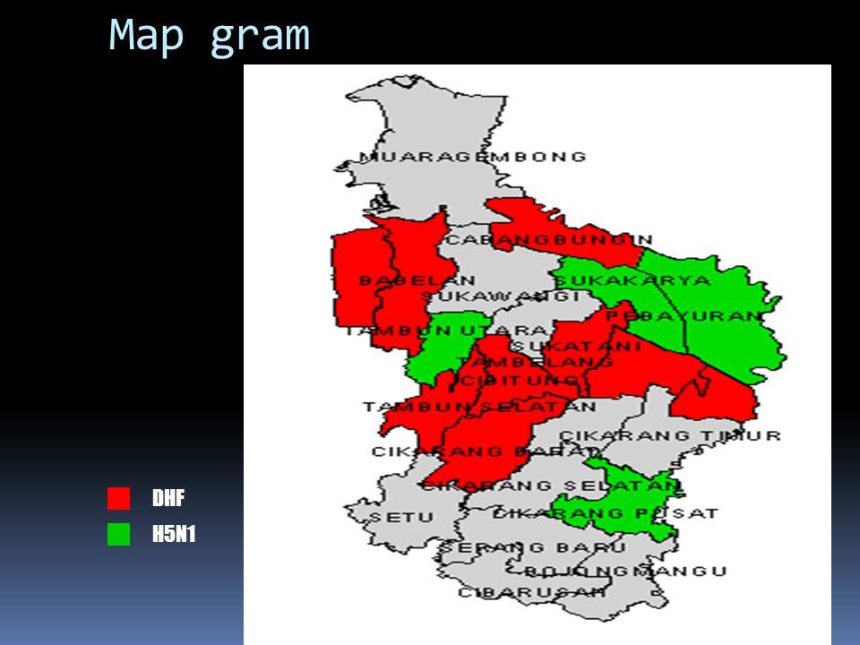 Map gram DHF H5N1