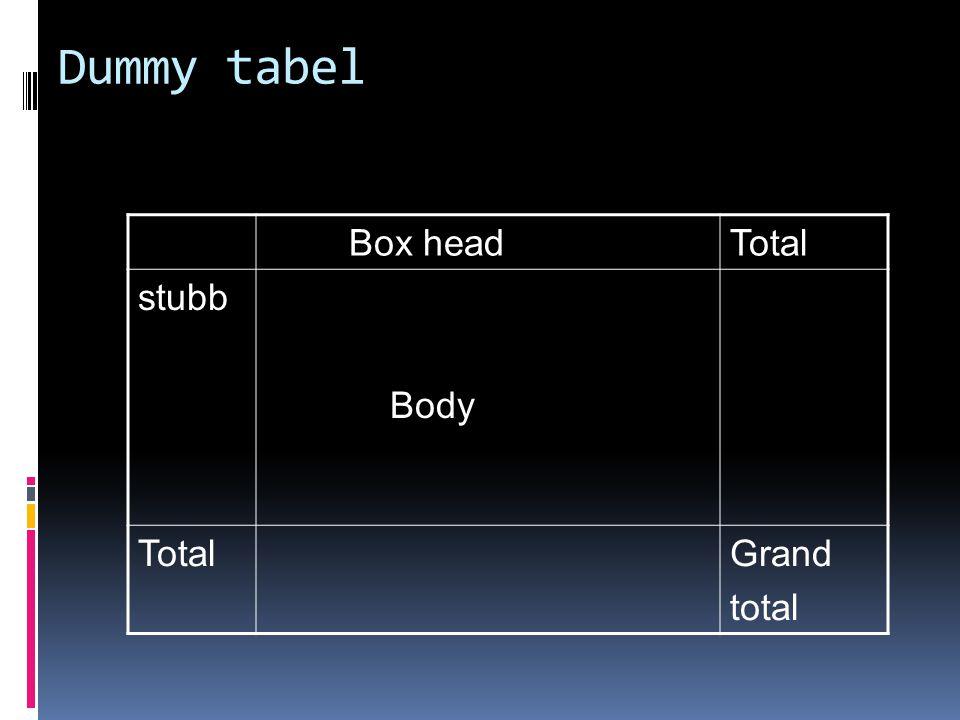 Tabel:  Bagian tabel ini dilengkapi:  Judul (menjawab what, where, when)  Nomer tabel  Keterangan (Foot Note= catatan kaki)  Sumber, kalau itu tabel kutipan  Kegunaan masing-masing  Agar mudah dirujuk  Keterangan, agar didapat keterangan yang lengkap  Sumber, agar jangan dianggap plagiat dan memudahkan untuk merujuk kembali