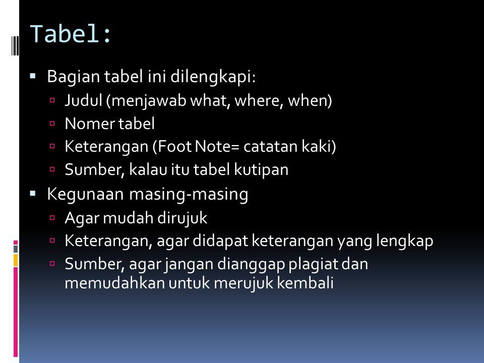 Jenis tabel  Tabel induk (master table)  Tabel text  Tabel ditribusi frekuensi  Tabel distribusi frekuensi relatif  Tabel distribusi frekuensi kumulatif  Tabel silang  Contoh: