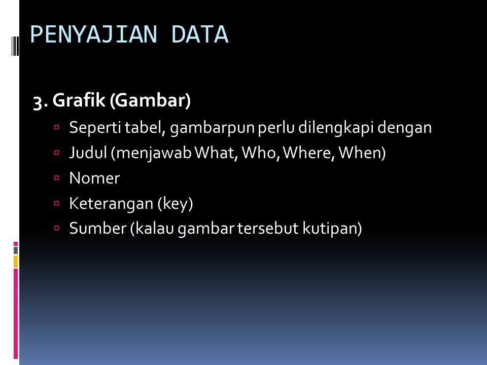 Grafik/Gambar  Berbeda dengan tabel, gambar sudah ditentukan peruntukannya sesuai jenis data  Data numerik:  Histogram,  Frequency poligon,  Ogive,  Stem & leaf,  Box plot,  Scatter diagram
