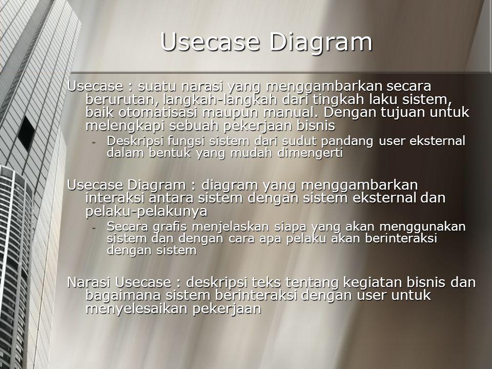 Usecase Diagram Usecase : suatu narasi yang menggambarkan secara berurutan, langkah-langkah dari tingkah laku sistem, baik otomatisasi maupun manual.