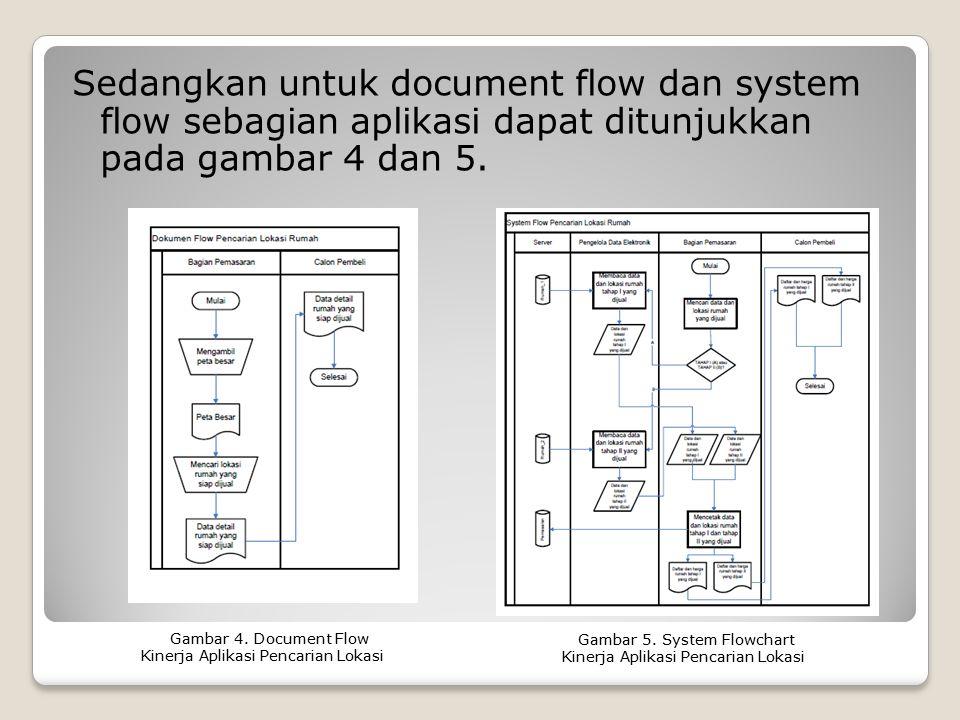 Sedangkan untuk document flow dan system flow sebagian aplikasi dapat ditunjukkan pada gambar 4 dan 5. Gambar 4. Document Flow Kinerja Aplikasi Pencar