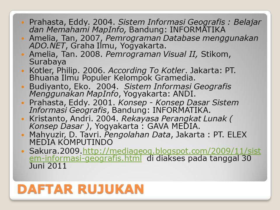 DAFTAR RUJUKAN Prahasta, Eddy. 2004. Sistem Informasi Geografis : Belajar dan Memahami MapInfo, Bandung: INFORMATIKA Amelia, Tan, 2007, Pemrograman Da