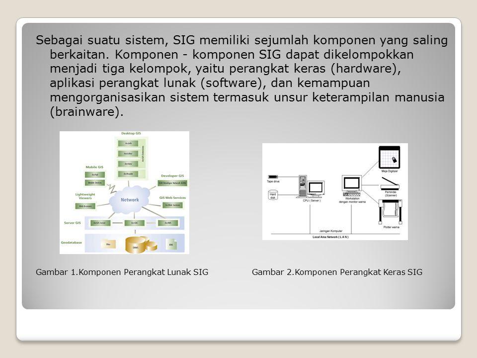 Sebagai suatu sistem, SIG memiliki sejumlah komponen yang saling berkaitan. Komponen - komponen SIG dapat dikelompokkan menjadi tiga kelompok, yaitu p