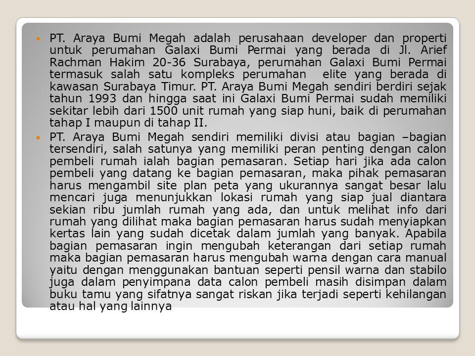 PT. Araya Bumi Megah adalah perusahaan developer dan properti untuk perumahan Galaxi Bumi Permai yang berada di Jl. Arief Rachman Hakim 20-36 Surabaya
