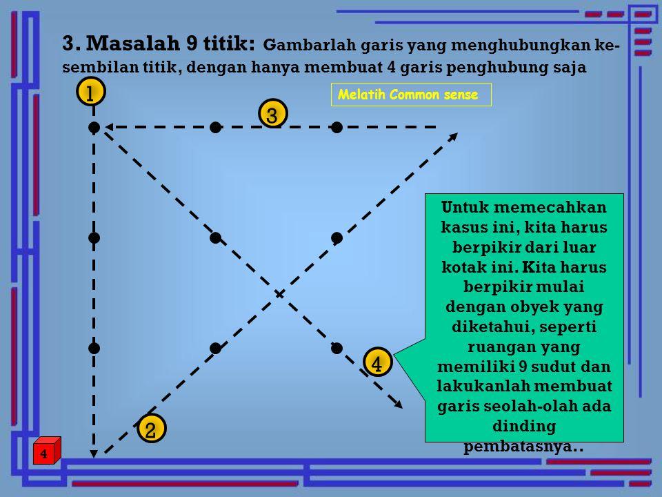 3. Masalah 9 titik: Gambarlah garis yang menghubungkan ke- sembilan titik, dengan hanya membuat 4 garis penghubung saja 3 1 2 4 Untuk memecahkan kasus