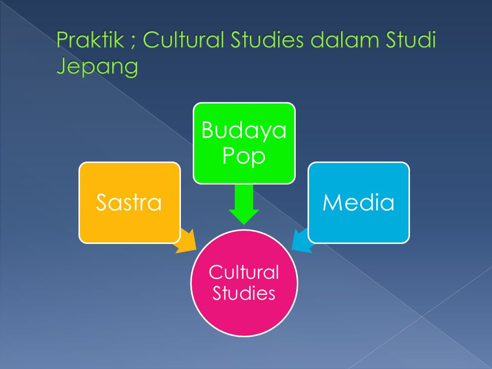 Cultural Studies Sastra Budaya Pop Media