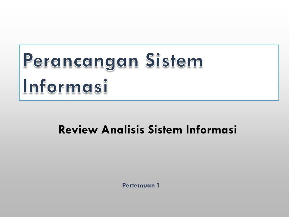 Analisis Sistem 1.Analisis permasalahan 2.Analisis Kenutuhan Analisis Sistem 1.Analisis permasalahan 2.Analisis Kenutuhan Perancangan Sistem 1.Rancangan Input output 2.Rancangan Proses 3.Rancangan Data 4.Rancangan Program 5.Rancangan Antar Muka 6.Rancangan Arsitektur jaringan dan komputer Perancangan Sistem 1.Rancangan Input output 2.Rancangan Proses 3.Rancangan Data 4.Rancangan Program 5.Rancangan Antar Muka 6.Rancangan Arsitektur jaringan dan komputer Implementasi 1.Implementasi Basis Data 2.Implementasi / coding program Implementasi 1.Implementasi Basis Data 2.Implementasi / coding program
