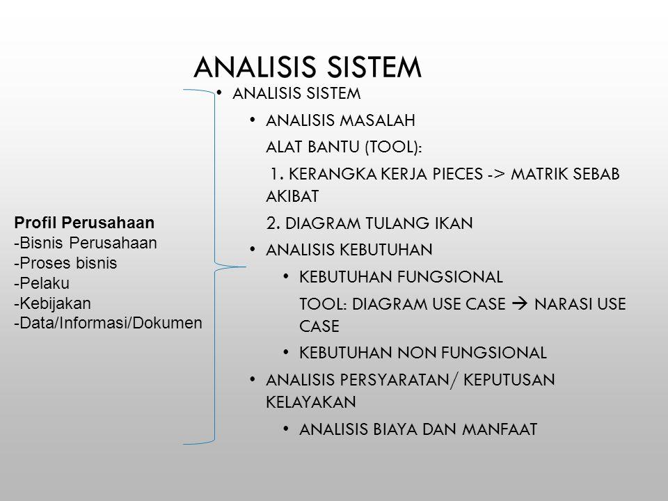 ANALISIS SISTEM ANALISIS MASALAH ALAT BANTU (TOOL): 1.