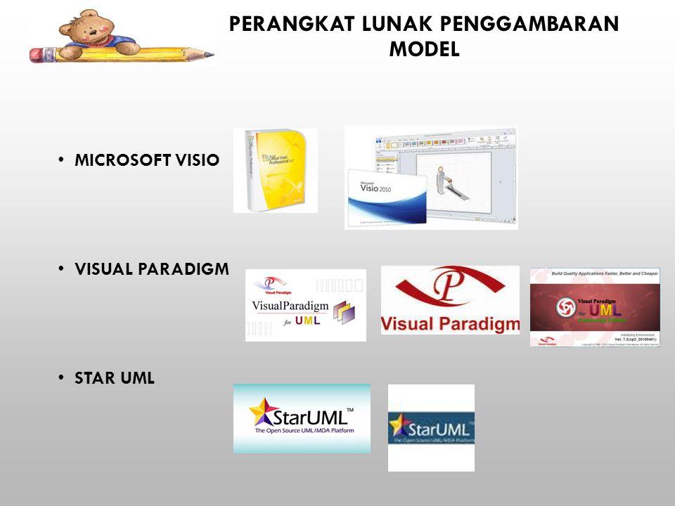 PERANGKAT LUNAK PENGGAMBARAN MODEL MICROSOFT VISIO VISUAL PARADIGM STAR UML