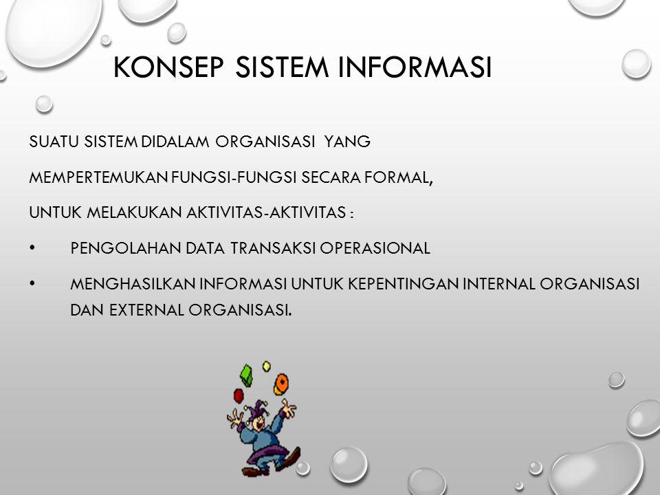 KONSEP SISTEM INFORMASI SUATU SISTEM DIDALAM ORGANISASI YANG MEMPERTEMUKAN FUNGSI-FUNGSI SECARA FORMAL, UNTUK MELAKUKAN AKTIVITAS-AKTIVITAS : PENGOLAHAN DATA TRANSAKSI OPERASIONAL MENGHASILKAN INFORMASI UNTUK KEPENTINGAN INTERNAL ORGANISASI DAN EXTERNAL ORGANISASI.