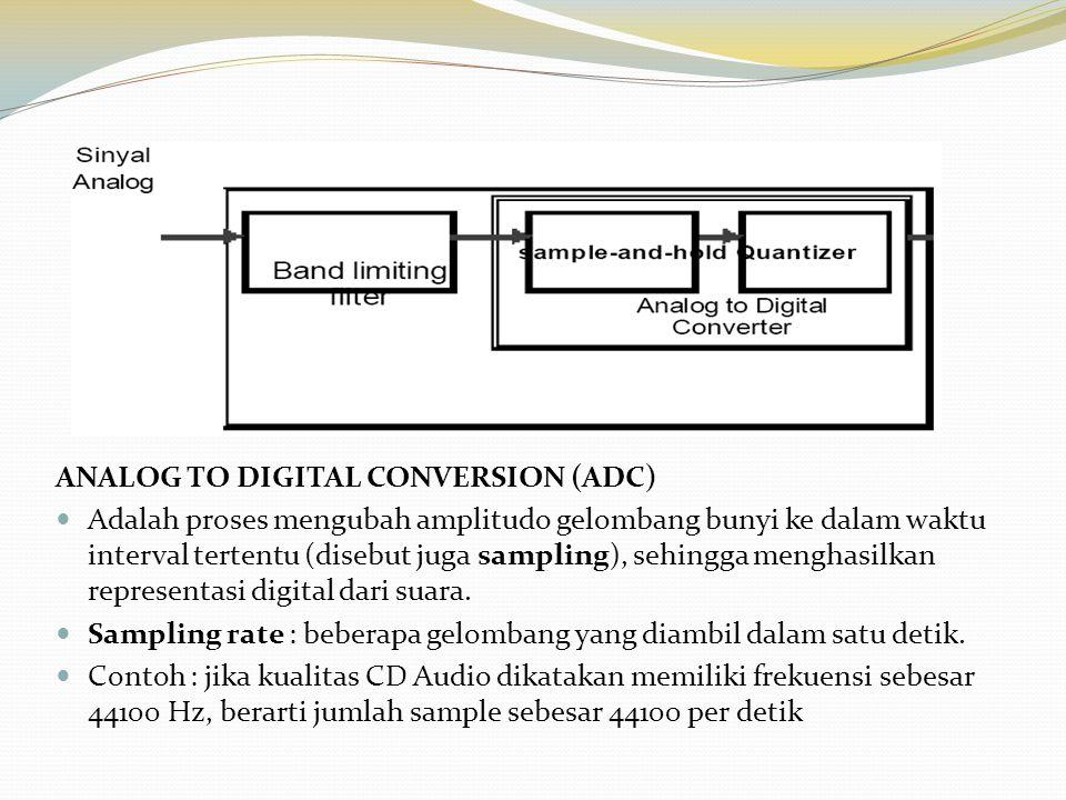 ANALOG TO DIGITAL CONVERSION (ADC) Adalah proses mengubah amplitudo gelombang bunyi ke dalam waktu interval tertentu (disebut juga sampling), sehingga