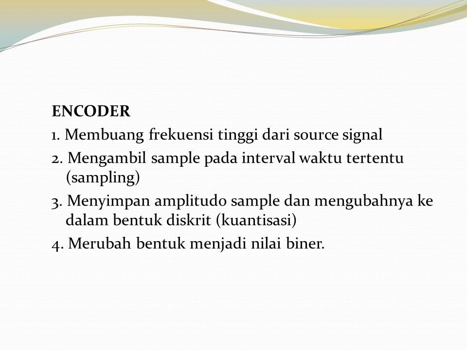 ENCODER 1. Membuang frekuensi tinggi dari source signal 2. Mengambil sample pada interval waktu tertentu (sampling) 3. Menyimpan amplitudo sample dan