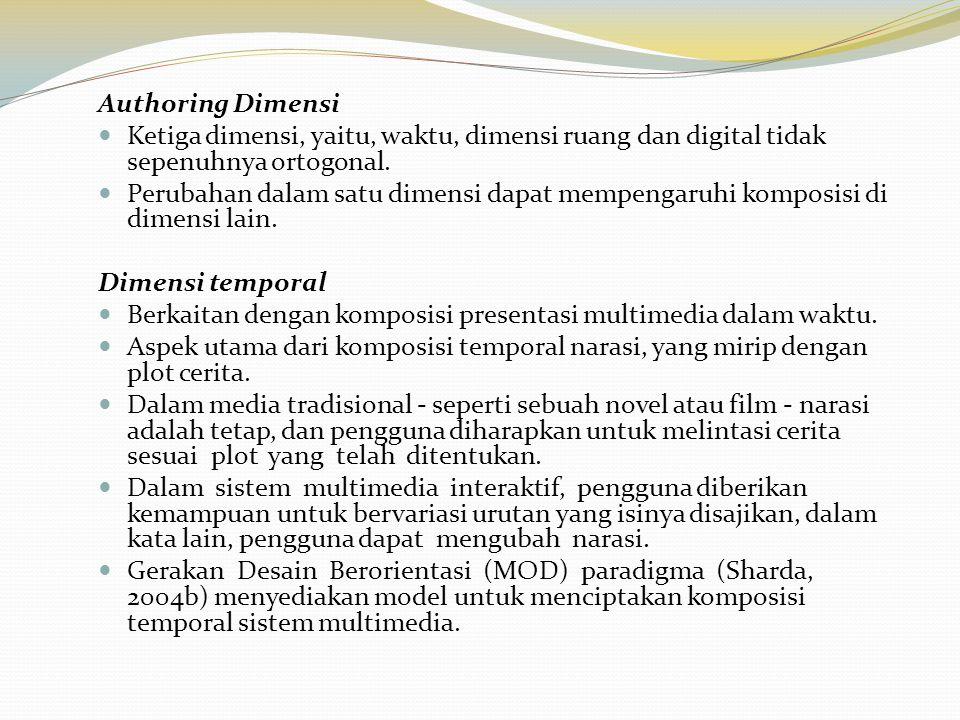 Authoring Dimensi Ketiga dimensi, yaitu, waktu, dimensi ruang dan digital tidak sepenuhnya ortogonal. Perubahan dalam satu dimensi dapat mempengaruhi