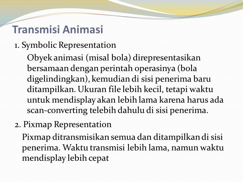 Transmisi Animasi 1. Symbolic Representation Obyek animasi (misal bola) direpresentasikan bersamaan dengan perintah operasinya (bola digelindingkan),