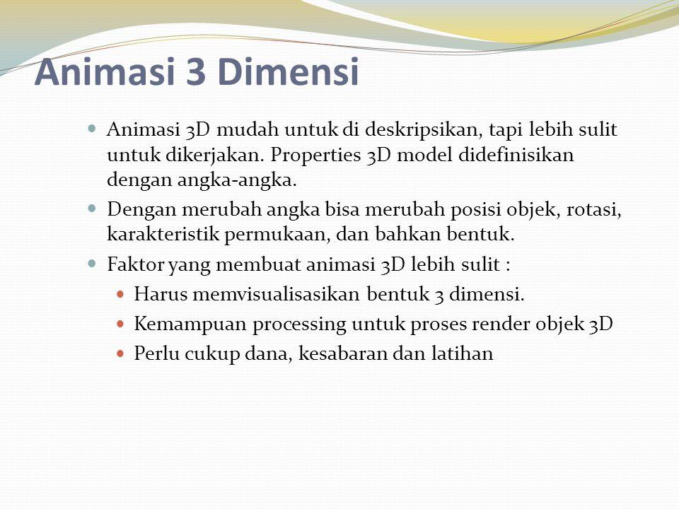Animasi 3 Dimensi Animasi 3D mudah untuk di deskripsikan, tapi lebih sulit untuk dikerjakan. Properties 3D model didefinisikan dengan angka-angka. Den