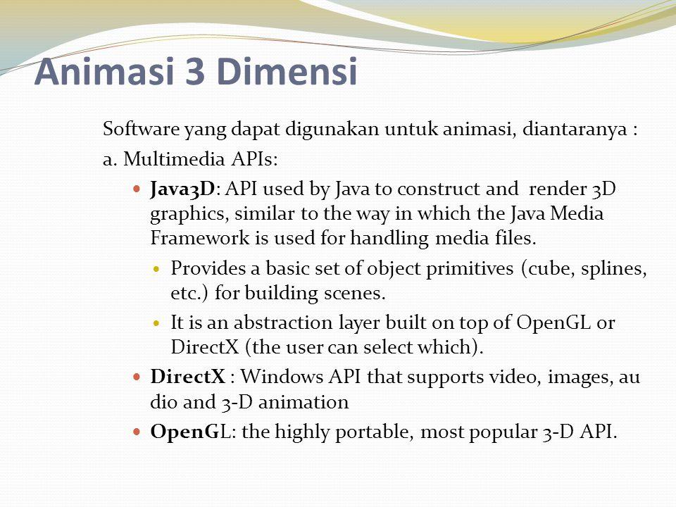 Animasi 3 Dimensi Software yang dapat digunakan untuk animasi, diantaranya : a. Multimedia APIs: Java3D: API used by Java to construct and render 3D g