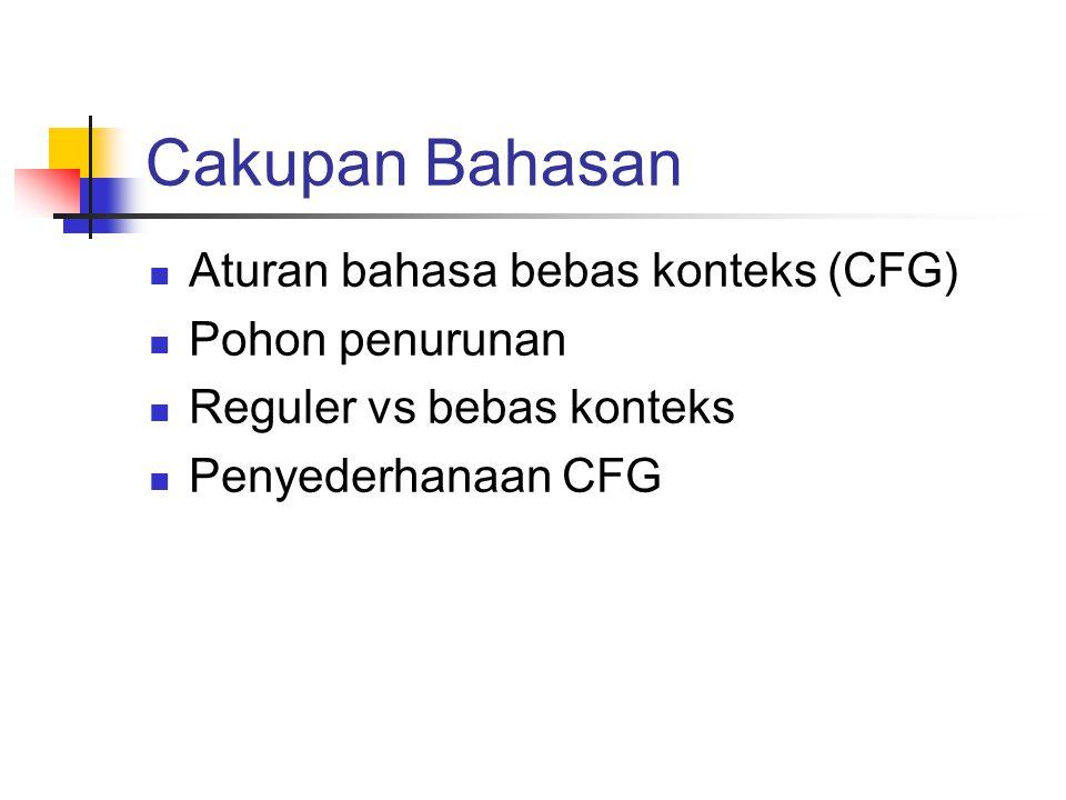 Cakupan Bahasan Aturan bahasa bebas konteks (CFG) Pohon penurunan Reguler vs bebas konteks Penyederhanaan CFG