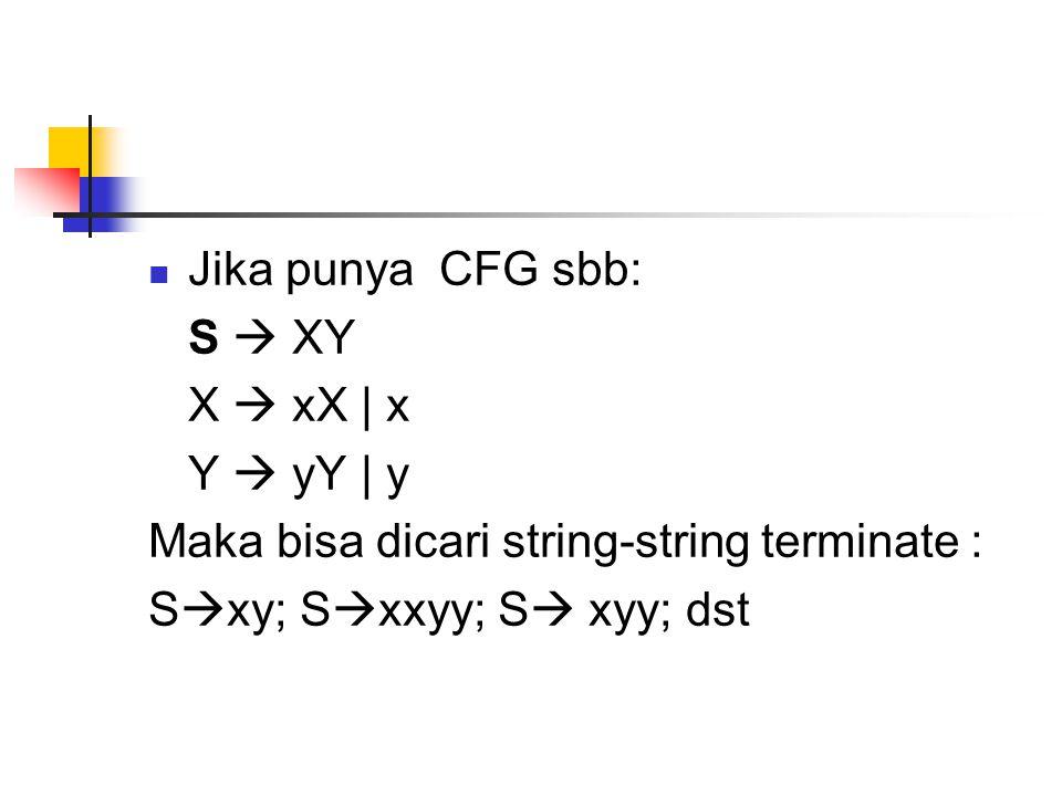Jika punya CFG sbb: S  XY X  xX | x Y  yY | y Maka bisa dicari string-string terminate : S  xy; S  xxyy; S  xyy; dst