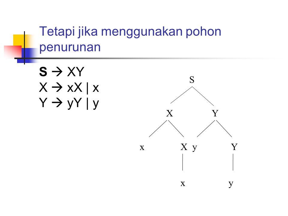 Tetapi jika menggunakan pohon penurunan S  XY X  xX | x Y  yY | y S XY xX y Y xy