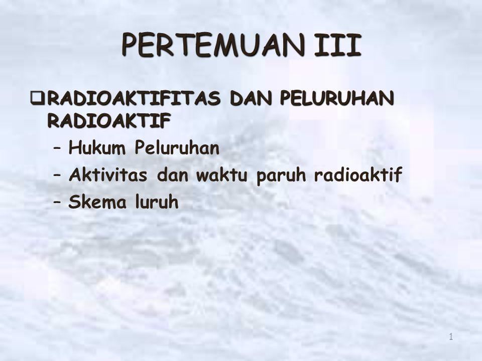 2 RADIOAKTIVITAS