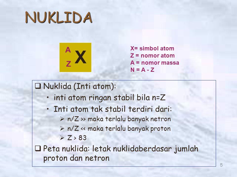 16   Sebagai contoh inti induk uranium ( mengalami peluruhan berantai hingga mencapai inti stabil.
