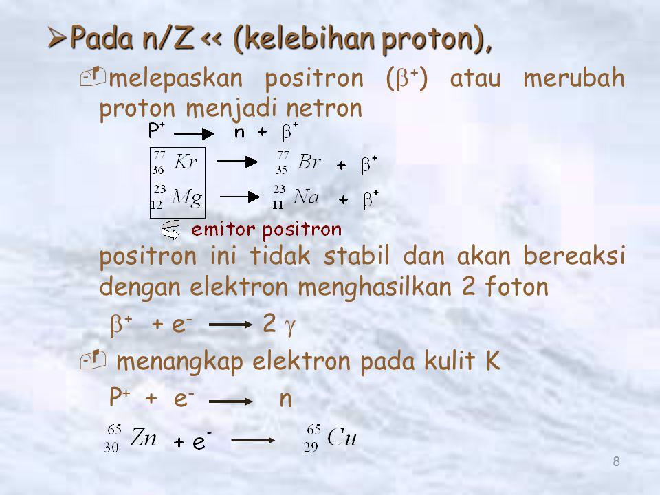 9  Pada Z > 83, melepaskan partikel alfa   Radiasi nuklir selain dipancarkan alfa dan beta, juga hampir selalu dipancarkan gamma