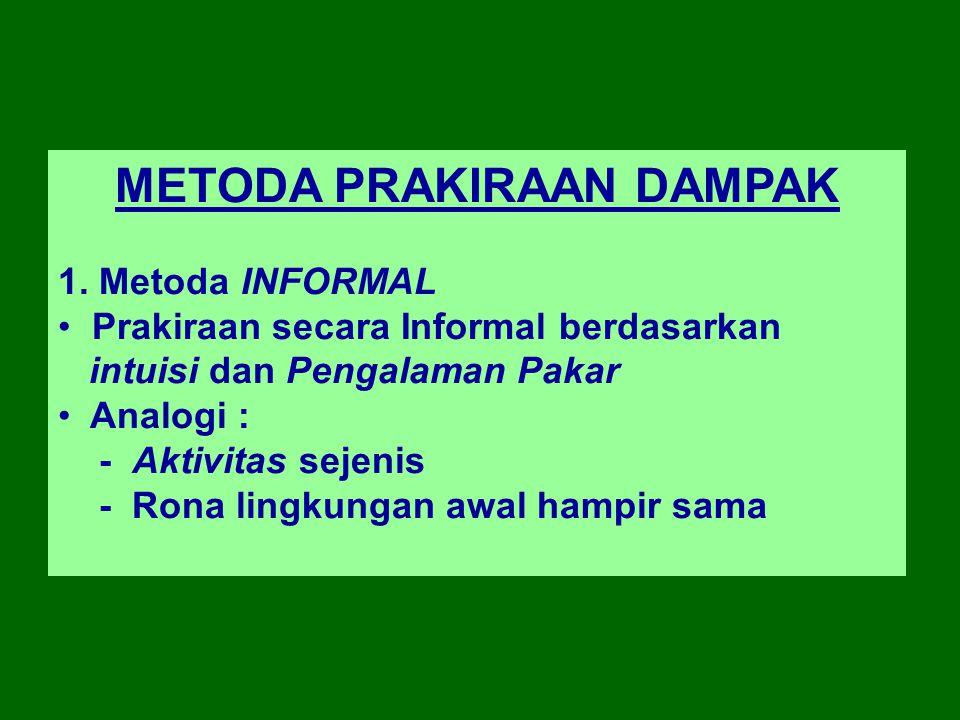 METODA PRAKIRAAN DAMPAK 1.