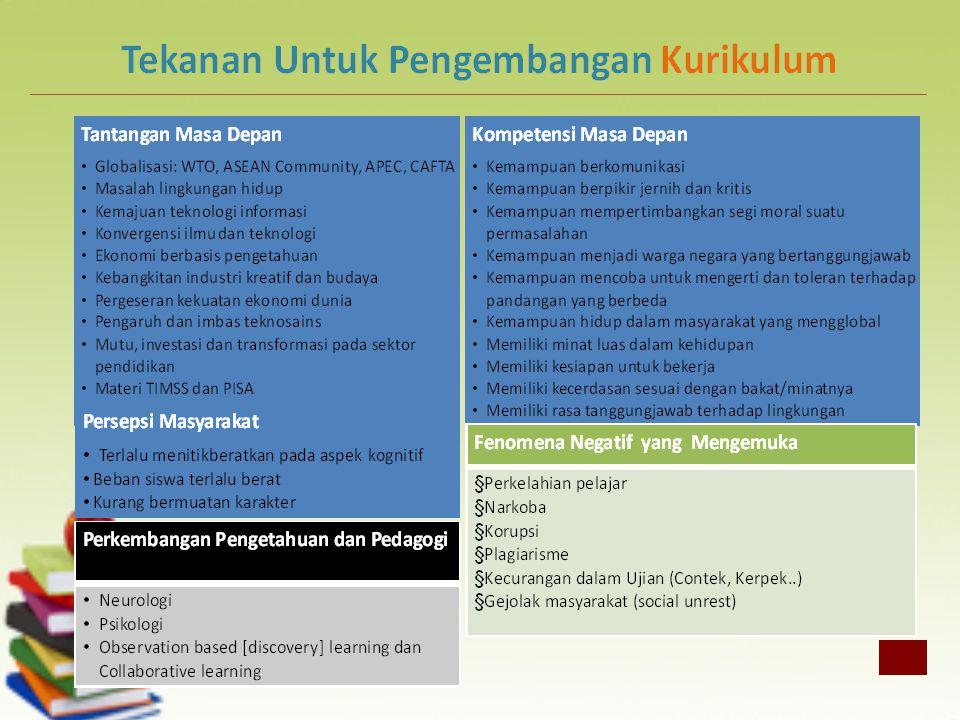 HUBUNGAN HASIL STUDI LITERTUR DENGAN KURIKULUM 2013 : Dengan berpatokan dari hasil studi tersebut, indonesia membentuk kurikulum baru yaitu kurikulum 2013 yang di harapkan kurikulum ini lebih baik dari kurikulum sebelumnya.