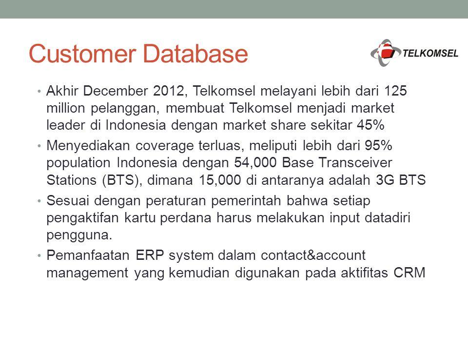 Customer Database Akhir December 2012, Telkomsel melayani lebih dari 125 million pelanggan, membuat Telkomsel menjadi market leader di Indonesia denga