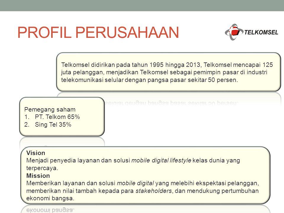 ANALISIS SWOT Strengths: Jumlah pelanggan terbesar di Indonesia Telkomsel memiliki 550 ribu pusat layanan berstandar ISO:9001 versi 2000, berupa Call Center, GraPARI, GeraiHALO, KiosHALO, Outlet Dealer, dan M-Kios.