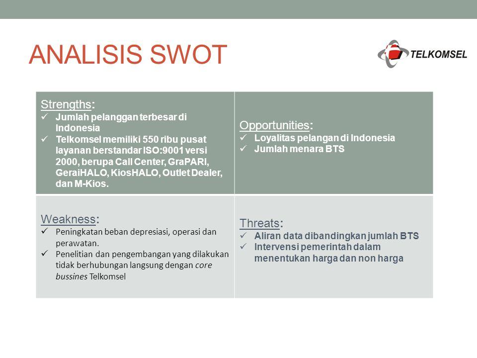 ANALISIS SWOT Strengths: Jumlah pelanggan terbesar di Indonesia Telkomsel memiliki 550 ribu pusat layanan berstandar ISO:9001 versi 2000, berupa Call