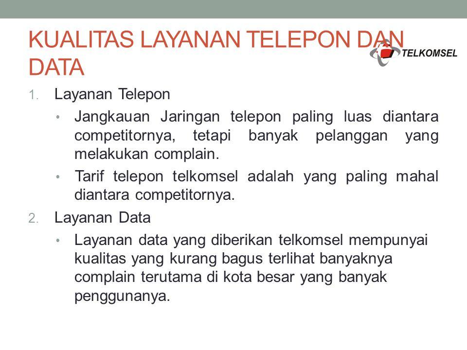 KUALITAS LAYANAN TELEPON DAN DATA 1. Layanan Telepon Jangkauan Jaringan telepon paling luas diantara competitornya, tetapi banyak pelanggan yang melak