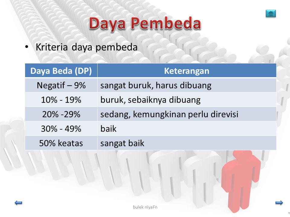 bulek niyaFn Kriteria daya pembeda Daya Beda (DP)Keterangan Negatif – 9%sangat buruk, harus dibuang 10% - 19%buruk, sebaiknya dibuang 20% -29%sedang,