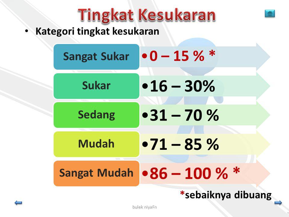 bulek niyaFn Kategori tingkat kesukaran *sebaiknya dibuang 0 – 15 % * Sangat Sukar 16 – 30% Sukar 31 – 70 % Sedang 71 – 85 % Mudah 86 – 100 % * Sangat