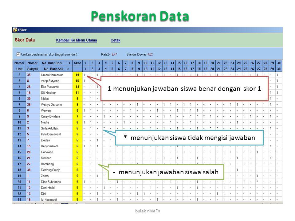 1 menunjukan jawaban siswa benar dengan skor 1 - menunjukan jawaban siswa salah * menunjukan siswa tidak mengisi jawaban Penskoran Data