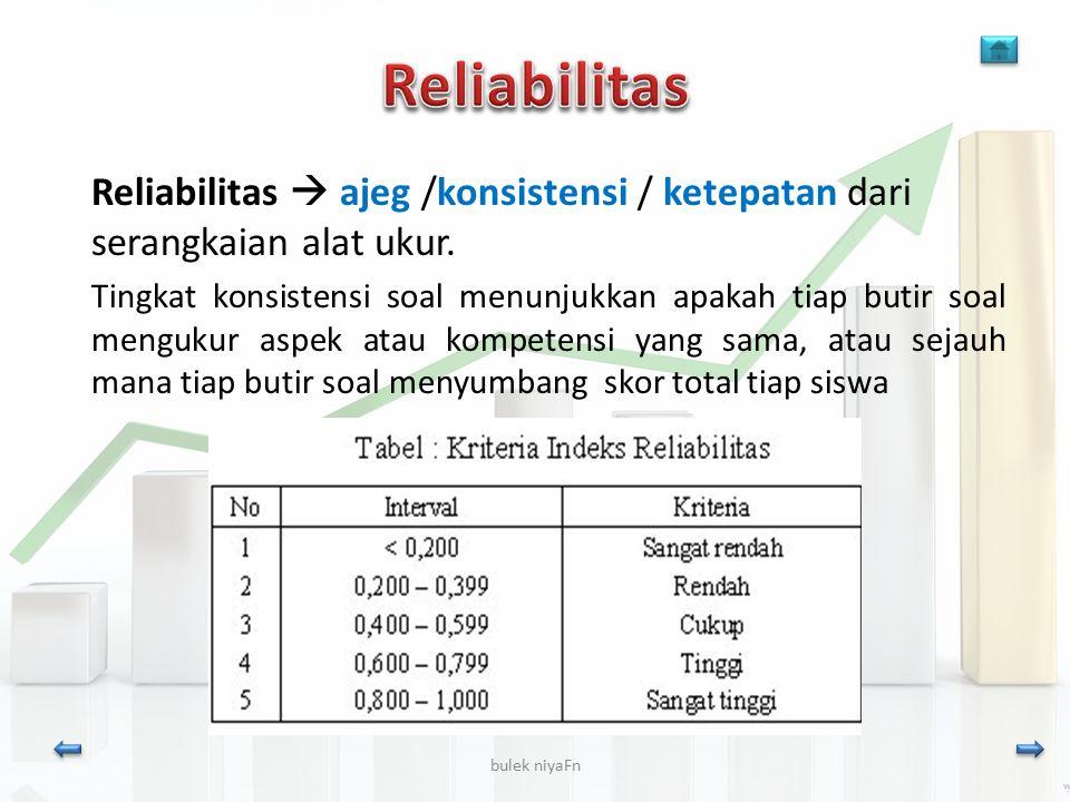 bulek niyaFn Indeks Reliabilitas Tinggi