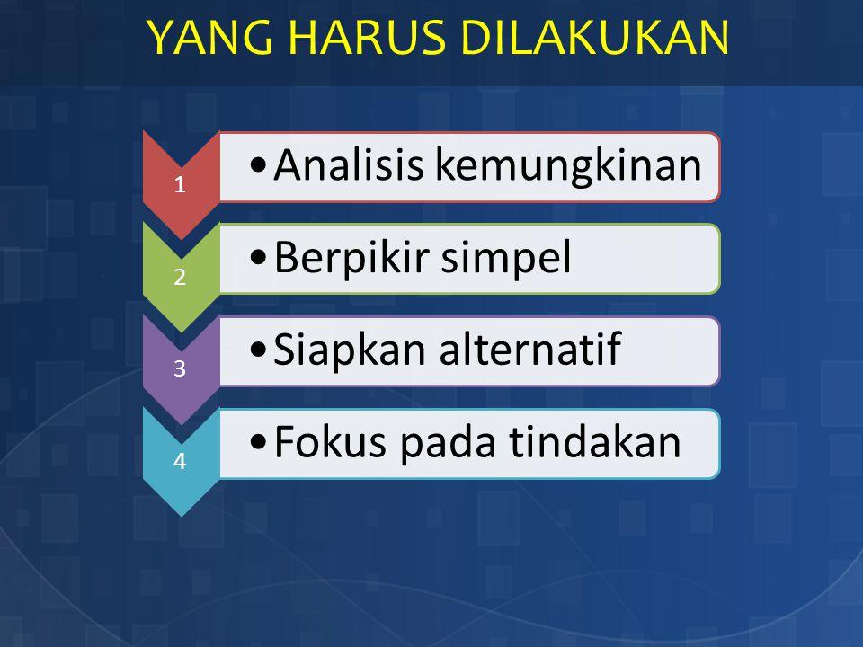YANG HARUS DILAKUKAN 1 Analisis kemungkinan 2 Berpikir simpel 3 Siapkan alternatif 4 Fokus pada tindakan
